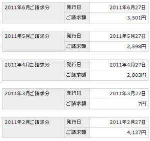 Softbank201106